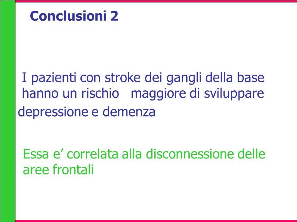 I pazienti con stroke dei gangli della base hanno un rischio maggiore di sviluppare depressione e demenza Essa e correlata alla disconnessione delle a