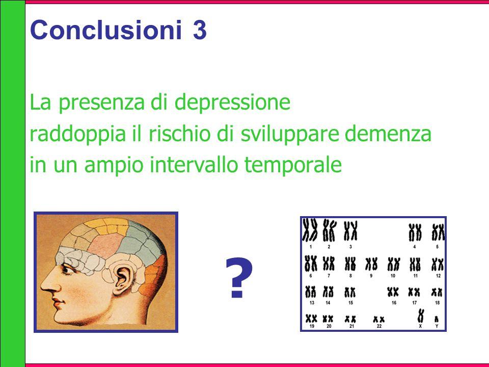 Conclusioni 3 La presenza di depressione raddoppia il rischio di sviluppare demenza in un ampio intervallo temporale energia ?