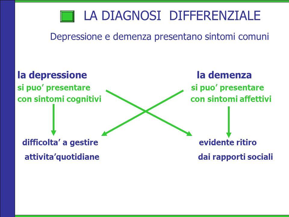 la depressione la demenza si puo presentare con sintomi cognitivi con sintomi affettivi LA DIAGNOSI DIFFERENZIALE difficolta a gestire evidente ritiro