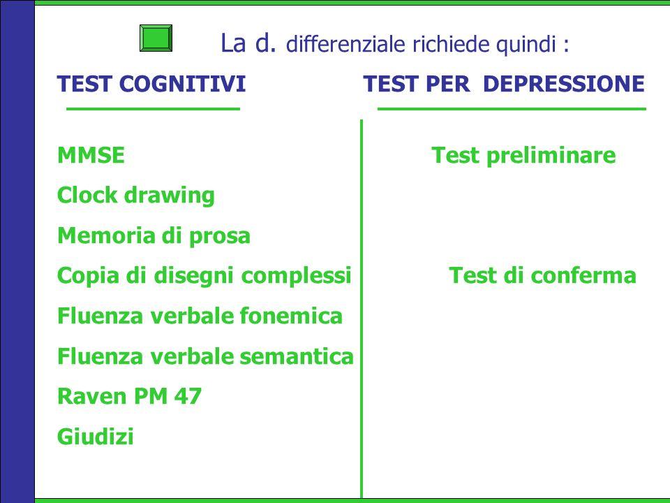 TEST COGNITIVI TEST PER DEPRESSIONE MMSE Test preliminare Clock drawing Memoria di prosa Copia di disegni complessi Test di conferma Fluenza verbale f
