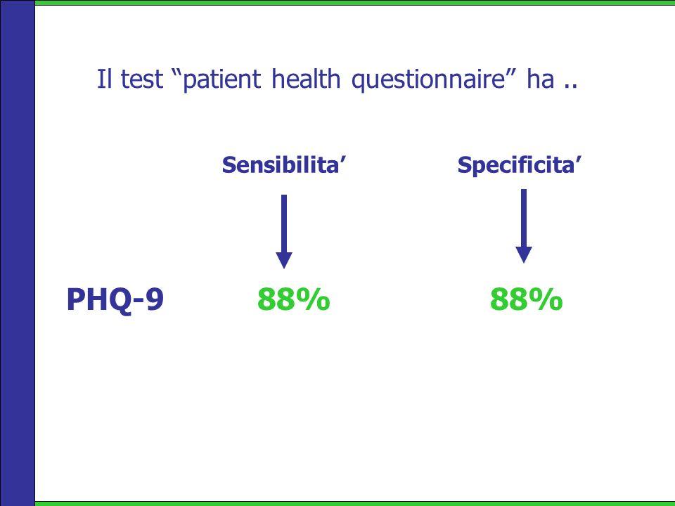 Il test patient health questionnaire ha.. PHQ-9 88% 88% Sensibilita Specificita