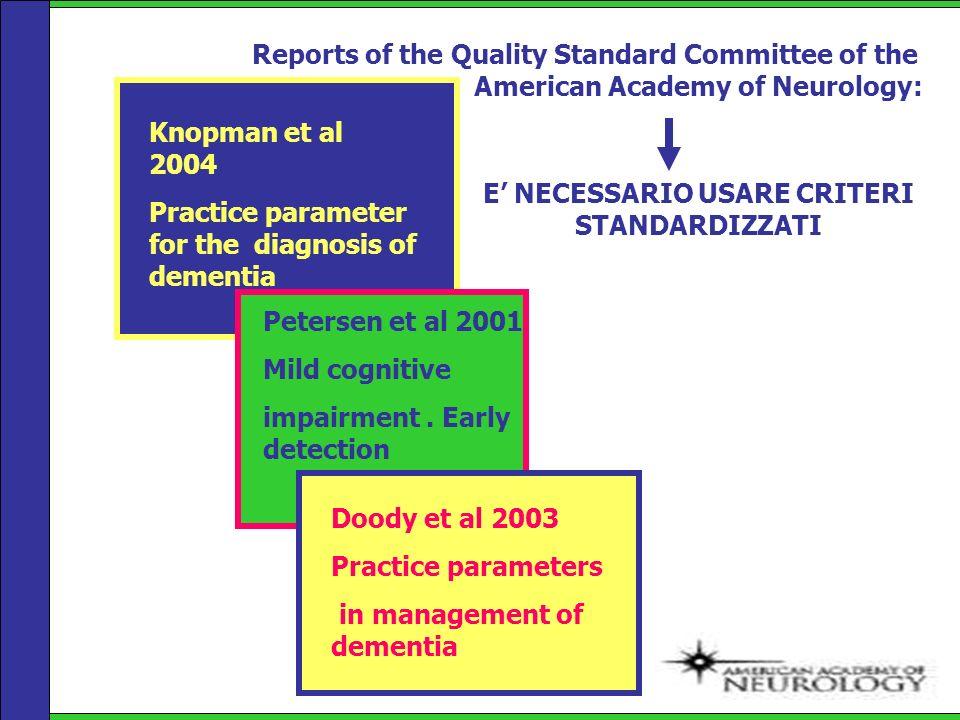 Knopman et al 2004 Practice parameter for the diagnosis of dementia Petersen et al 2001 Mild cognitive impairment. Early detection Doody et al 2003 Pr