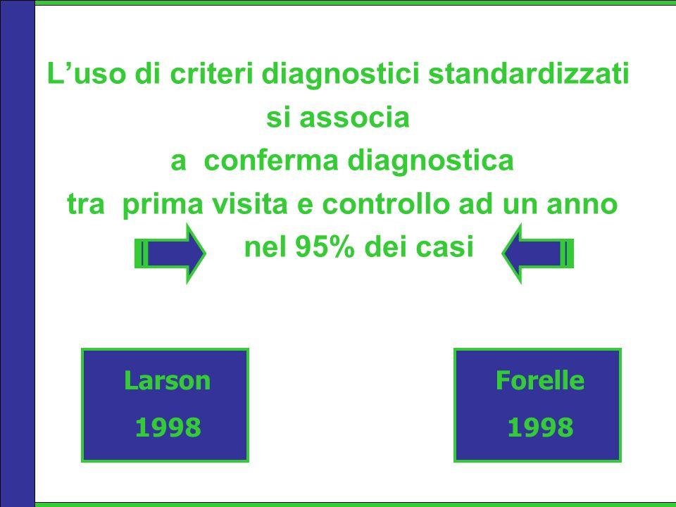 Luso di criteri diagnostici standardizzati si associa a conferma diagnostica tra prima visita e controllo ad un anno nel 95% dei casi Larson 1998 Fore