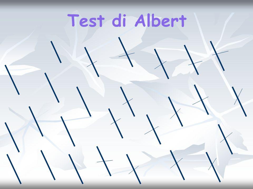 Test di Albert
