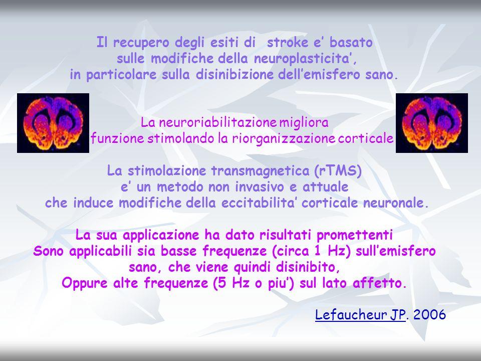 Il recupero degli esiti di stroke e basato sulle modifiche della neuroplasticita, in particolare sulla disinibizione dellemisfero sano. La neuroriabil