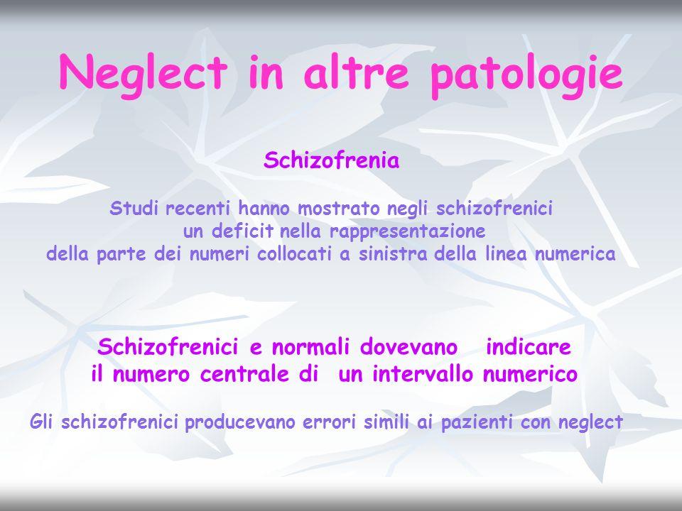 Schizofrenia Studi recenti hanno mostrato negli schizofrenici un deficit nella rappresentazione della parte dei numeri collocati a sinistra della line