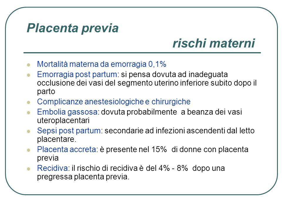 Placenta previa rischi materni Mortalità materna da emorragia 0,1% Emorragia post partum: si pensa dovuta ad inadeguata occlusione dei vasi del segmen