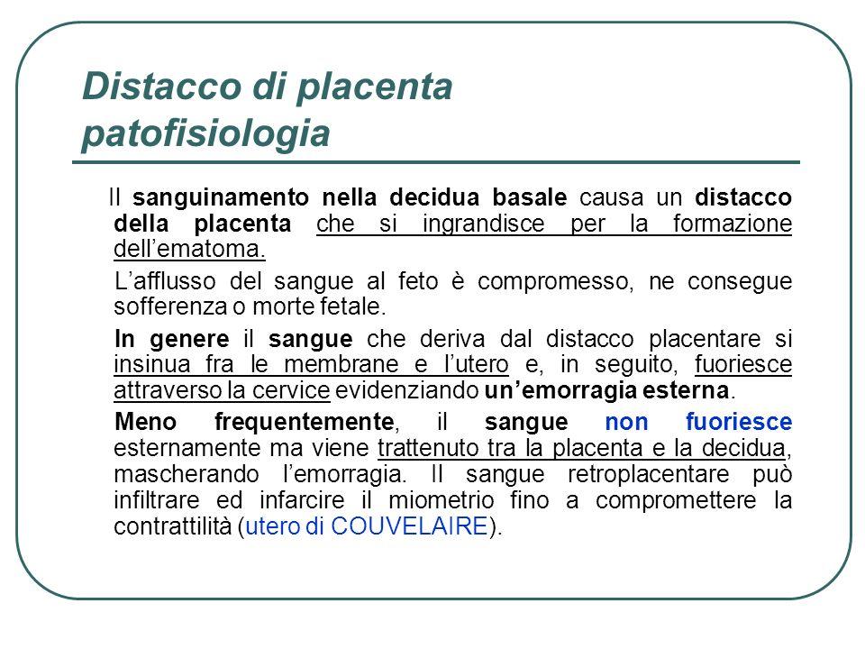 Distacco di placenta patofisiologia Il sanguinamento nella decidua basale causa un distacco della placenta che si ingrandisce per la formazione dellem