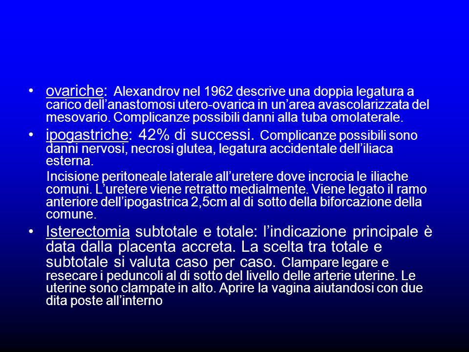 ovariche: Alexandrov nel 1962 descrive una doppia legatura a carico dellanastomosi utero-ovarica in unarea avascolarizzata del mesovario. Complicanze