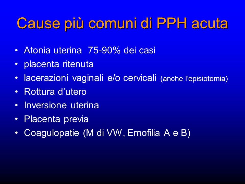 Cause più comuni di PPH acuta Atonia uterina 75-90% dei casi placenta ritenuta lacerazioni vaginali e/o cervicali (anche lepisiotomia) Rottura dutero