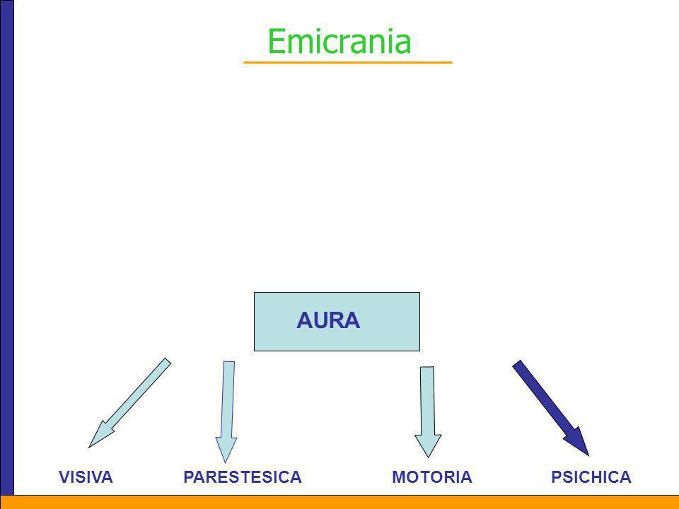Emicrania VISIVA PARESTESICA MOTORIA PSICHICA AURA