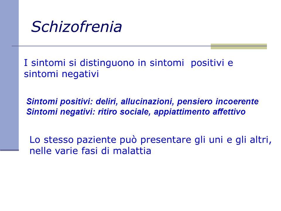 Schizofrenia Sintomi positivi: deliri, allucinazioni, pensiero incoerente Sintomi negativi: ritiro sociale, appiattimento affettivo I sintomi si distinguono in sintomi positivi e sintomi negativi Lo stesso paziente può presentare gli uni e gli altri, nelle varie fasi di malattia