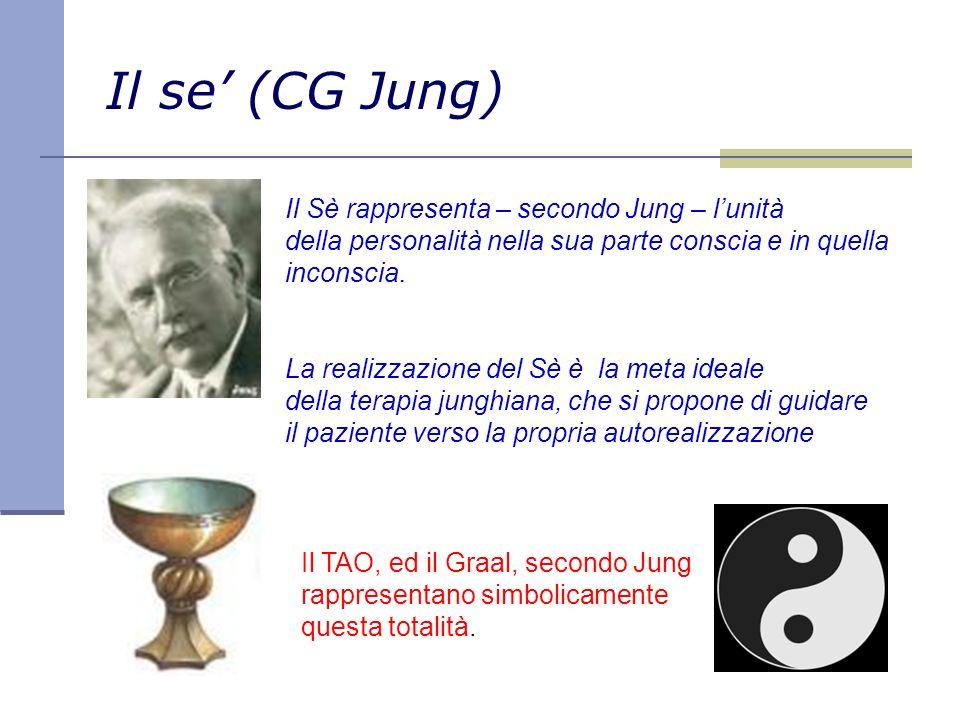 Il se (CG Jung) Il Sè rappresenta – secondo Jung – lunità della personalità nella sua parte conscia e in quella inconscia. La realizzazione del Sè è l