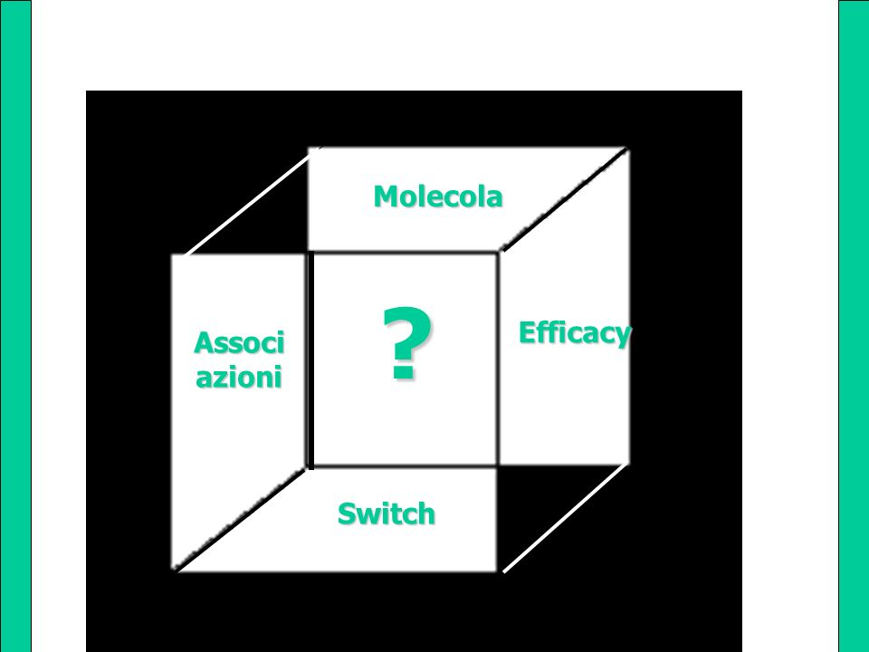 Molecola Switch Associ azioni Efficacy ?