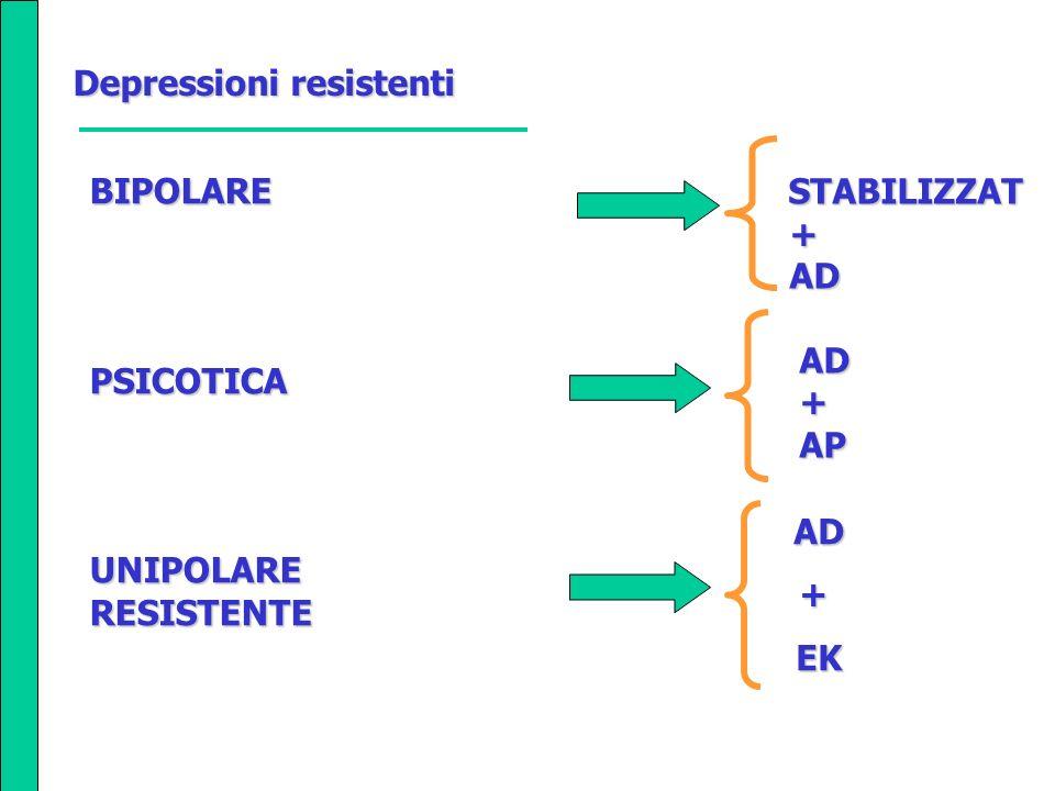 Depressioni resistenti BIPOLARE PSICOTICA UNIPOLARE RESISTENTE STABILIZZAT STABILIZZAT + AD AD + AP AP AD AD + EK EK