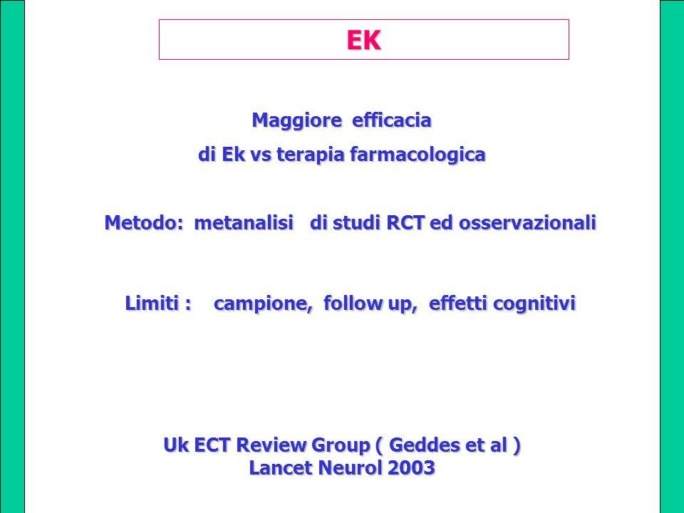 Maggiore efficacia di Ek vs terapia farmacologica Metodo: metanalisi di studi RCT ed osservazionali Metodo: metanalisi di studi RCT ed osservazionali