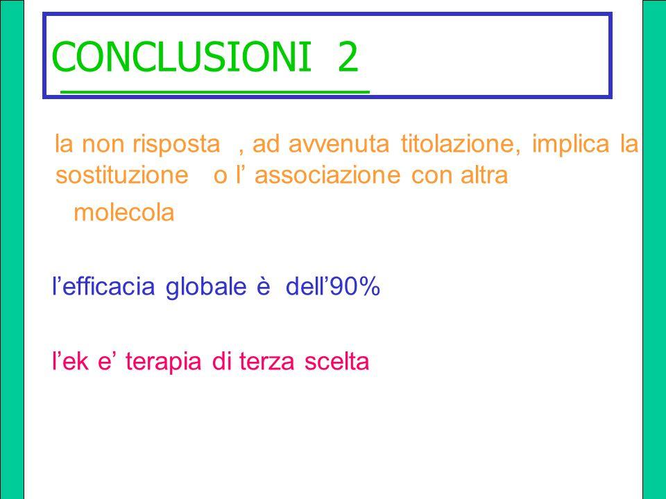 CONCLUSIONI 2 la non risposta, ad avvenuta titolazione, implica la sostituzione o l associazione con altra molecola lefficacia globale è dell90% lek e
