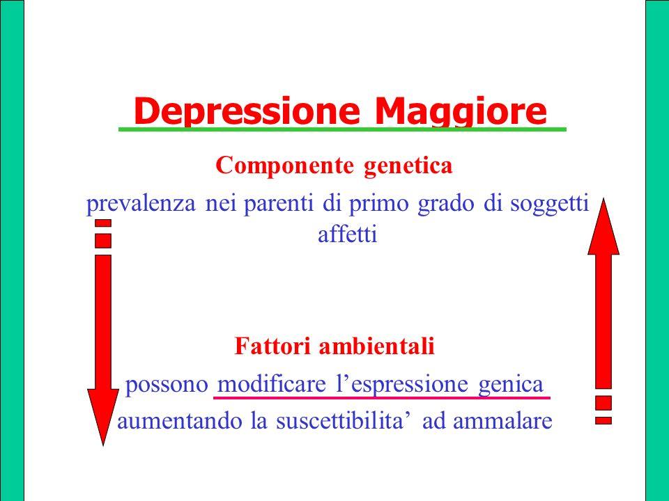 Depressione Maggiore Componente genetica prevalenza nei parenti di primo grado di soggetti affetti Fattori ambientali possono modificare lespressione