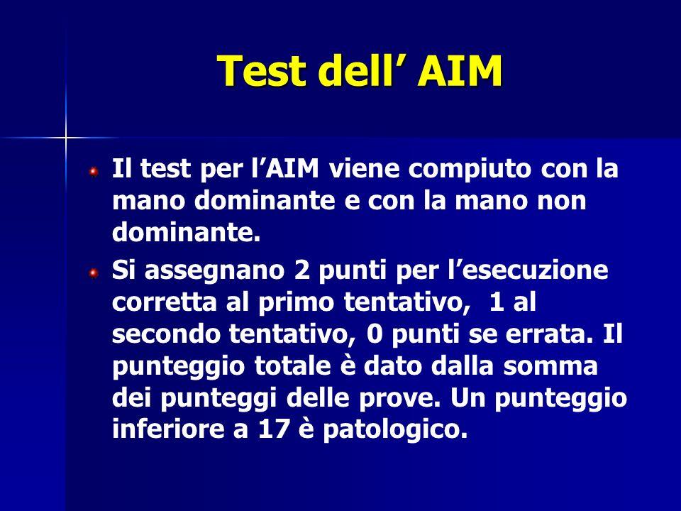 Il test per lAIM viene compiuto con la mano dominante e con la mano non dominante.