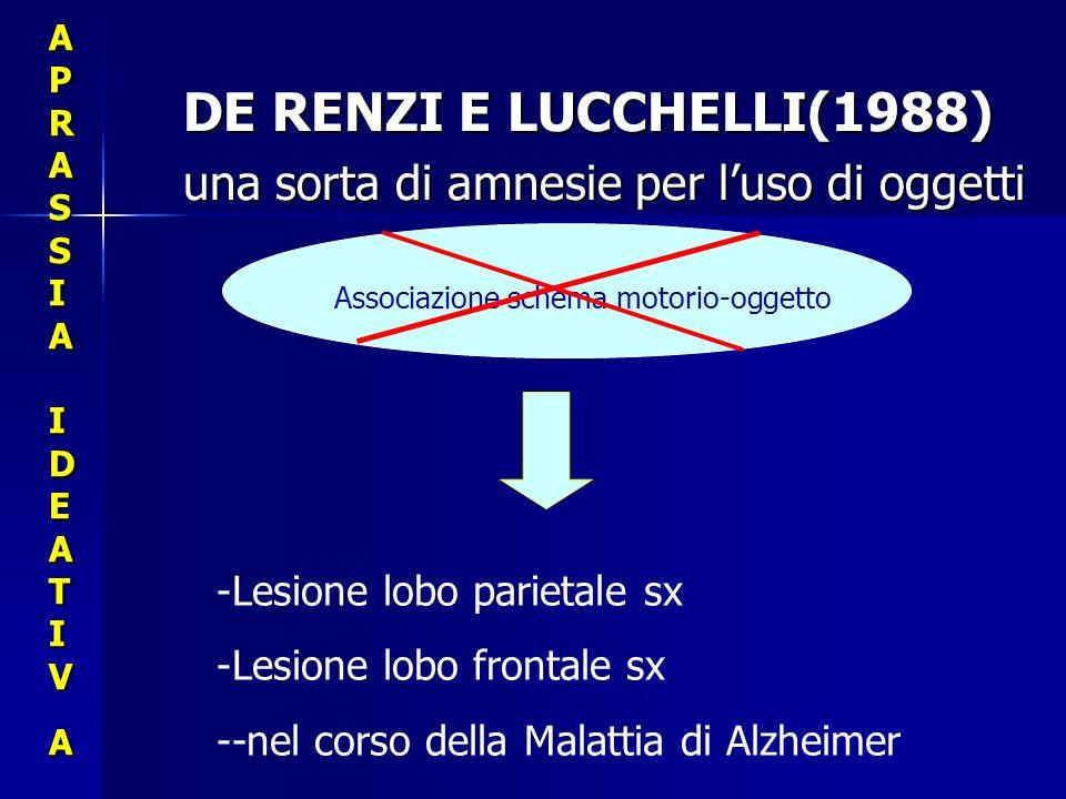 APRASSIAIDEATIVAAPRASSIAIDEATIVAAPRASSIAIDEATIVAAPRASSIAIDEATIVA DE RENZI E LUCCHELLI(1988) una sorta di amnesie per luso di oggetti -Lesione lobo parietale sx -Lesione lobo frontale sx --nel corso della Malattia di Alzheimer Associazione schema motorio-oggetto