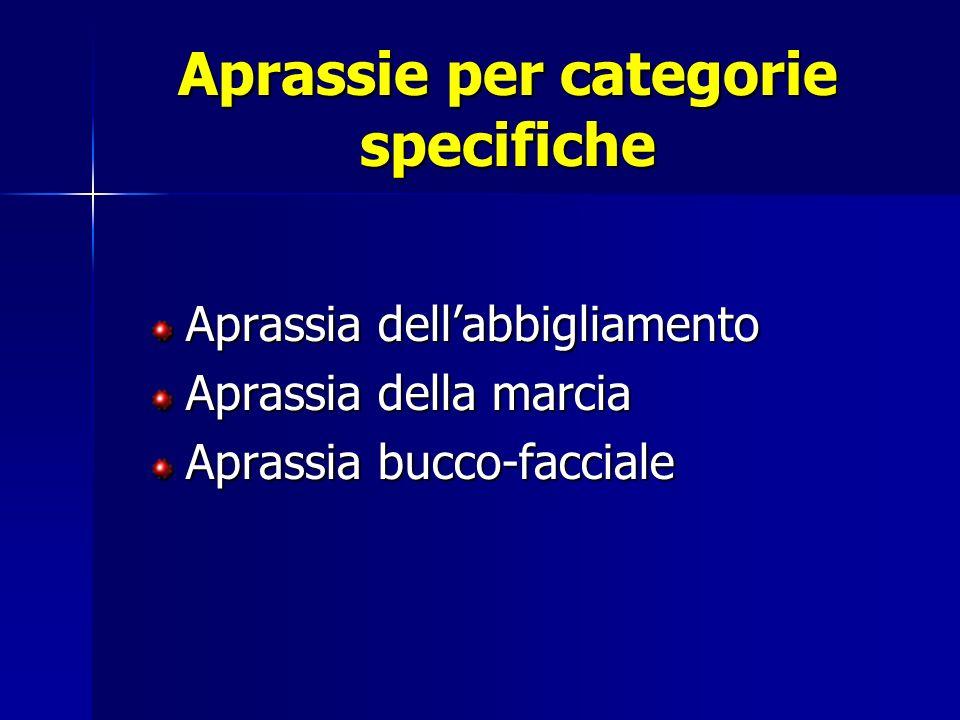 Aprassie per categorie specifiche Aprassia dellabbigliamento Aprassia della marcia Aprassia bucco-facciale
