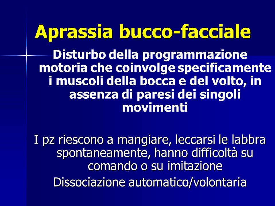Aprassia bucco-facciale Disturbo della programmazione motoria che coinvolge specificamente i muscoli della bocca e del volto, in assenza di paresi dei singoli movimenti I pz riescono a mangiare, leccarsi le labbra spontaneamente, hanno difficoltà su comando o su imitazione Dissociazione automatico/volontaria