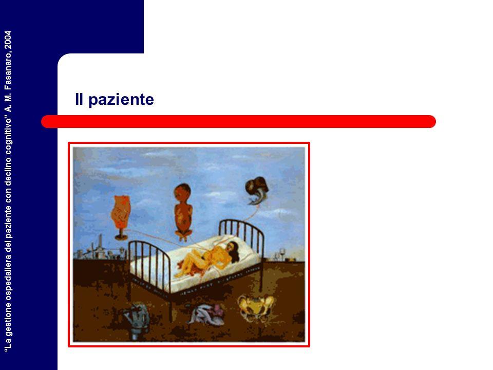 La gestione ospedaliera del paziente con declino cognitivo A. M. Fasanaro, 2004 Il paziente