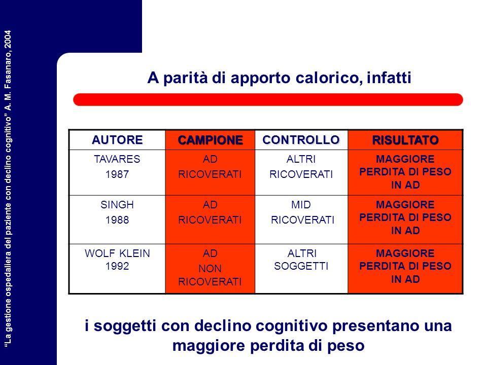 La gestione ospedaliera del paziente con declino cognitivo A. M. Fasanaro, 2004