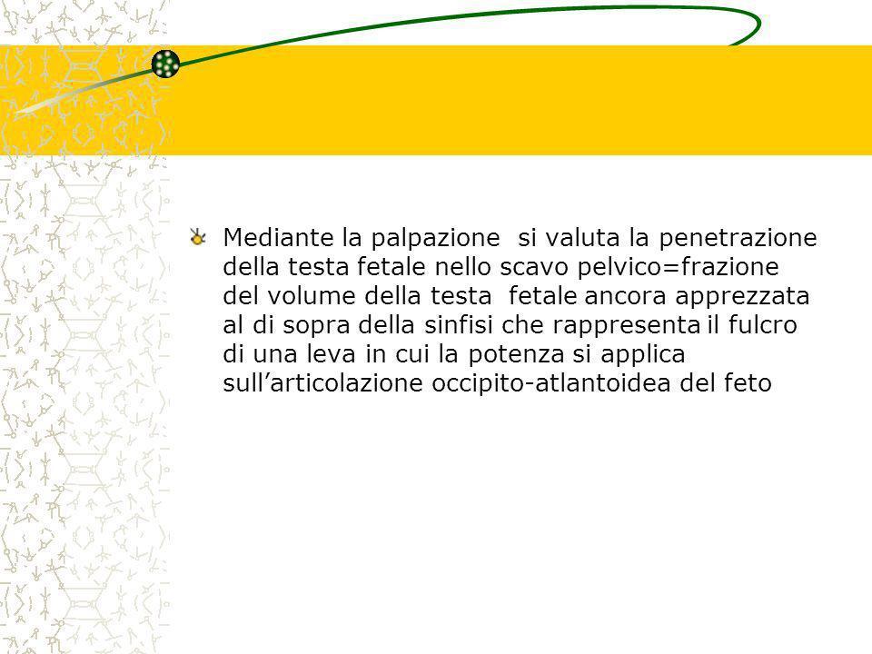 Mediante la palpazione si valuta la penetrazione della testa fetale nello scavo pelvico=frazione del volume della testa fetale ancora apprezzata al di sopra della sinfisi che rappresenta il fulcro di una leva in cui la potenza si applica sullarticolazione occipito-atlantoidea del feto