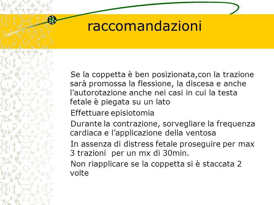 Si legge sui testi italiani che lapplicazione della ventosa va accompagnata dalla manovra di Kristeller.