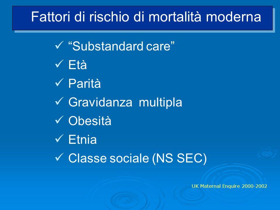 Substandard care Età Parità Gravidanza multipla Obesità Etnia Classe sociale (NS SEC) UK Maternal Enquire 2000-2002 Fattori di rischio di mortalità mo