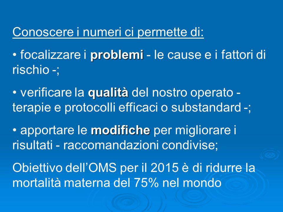 Conoscere i numeri ci permette di: problemi focalizzare i problemi - le cause e i fattori di rischio -; qualità verificare la qualità del nostro opera