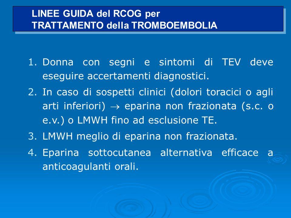 1.Donna con segni e sintomi di TEV deve eseguire accertamenti diagnostici. 2.In caso di sospetti clinici (dolori toracici o agli arti inferiori) epari