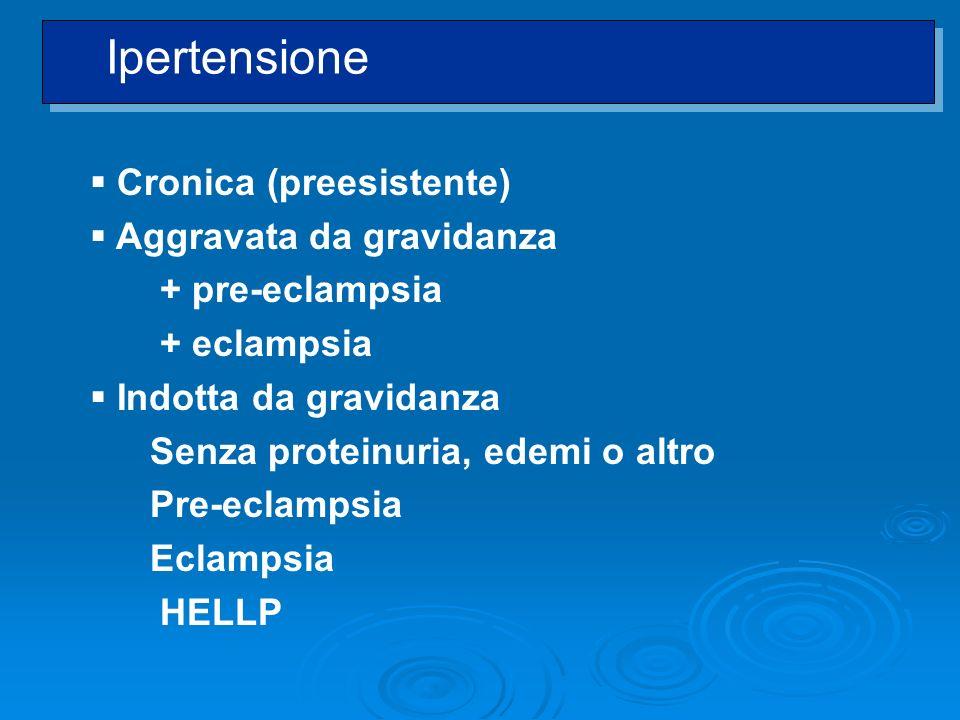 Cronica (preesistente) Aggravata da gravidanza + pre-eclampsia + eclampsia Indotta da gravidanza Senza proteinuria, edemi o altro Pre-eclampsia Eclamp