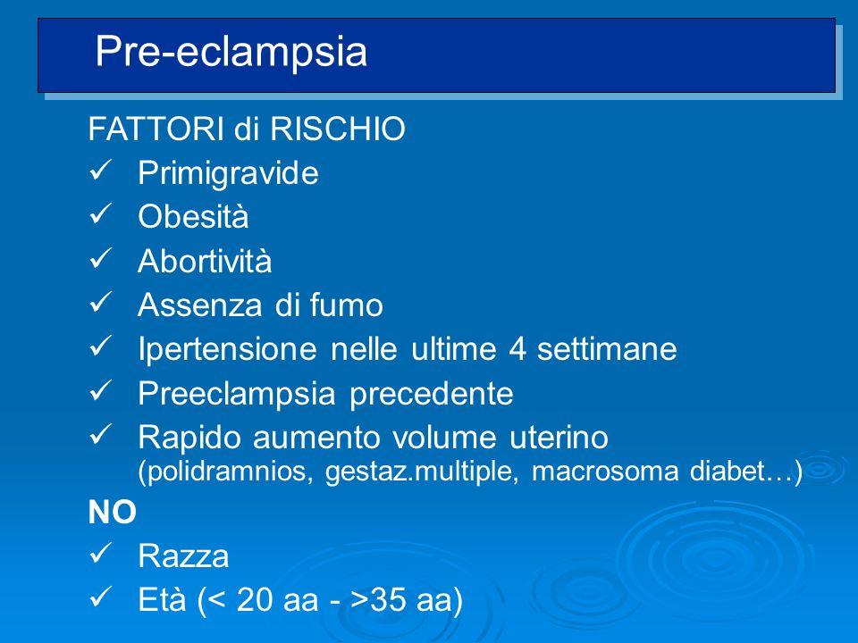 FATTORI di RISCHIO Primigravide Obesità Abortività Assenza di fumo Ipertensione nelle ultime 4 settimane Preeclampsia precedente Rapido aumento volume