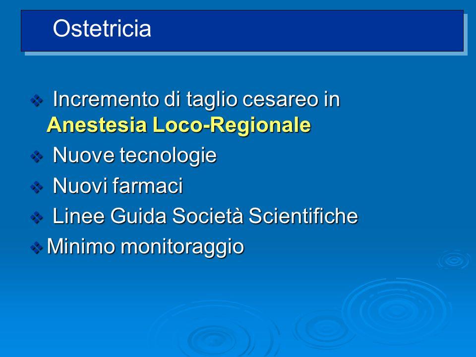 Incremento di taglio cesareo in Anestesia Loco-Regionale Incremento di taglio cesareo in Anestesia Loco-Regionale Nuove tecnologie Nuove tecnologie Nu