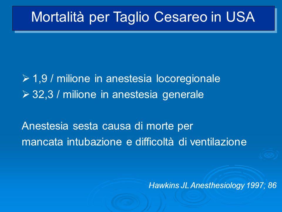 1,9 / milione in anestesia locoregionale 32,3 / milione in anestesia generale Anestesia sesta causa di morte per mancata intubazione e difficoltà di v