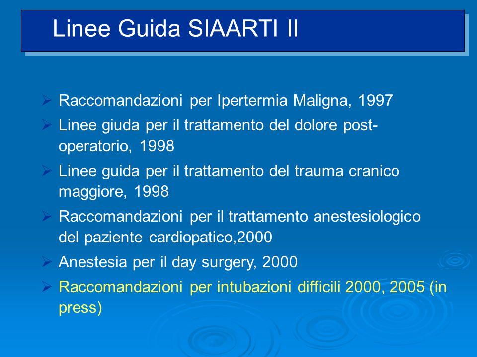Raccomandazioni per Ipertermia Maligna, 1997 Linee giuda per il trattamento del dolore post- operatorio, 1998 Linee guida per il trattamento del traum