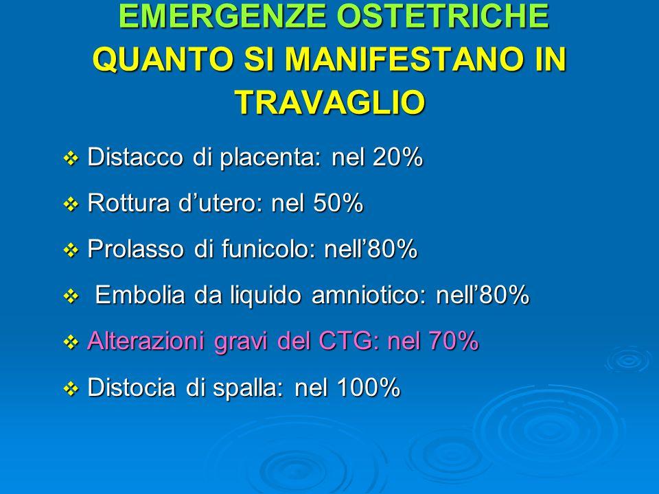 EMERGENZE OSTETRICHE QUANTO SI MANIFESTANO IN TRAVAGLIO EMERGENZE OSTETRICHE QUANTO SI MANIFESTANO IN TRAVAGLIO Distacco di placenta: nel 20% Distacco