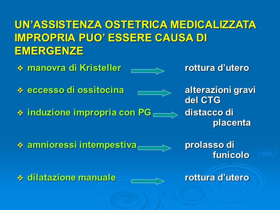 manovra di Kristeller rottura dutero manovra di Kristeller rottura dutero eccesso di ossitocina alterazioni gravi del CTG eccesso di ossitocina altera