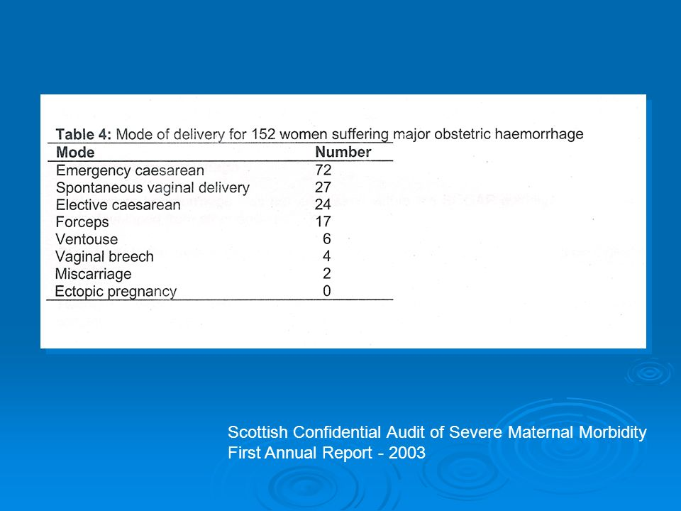 Scottish Confidential Audit of Severe Maternal Morbidity First Annual Report - 2003