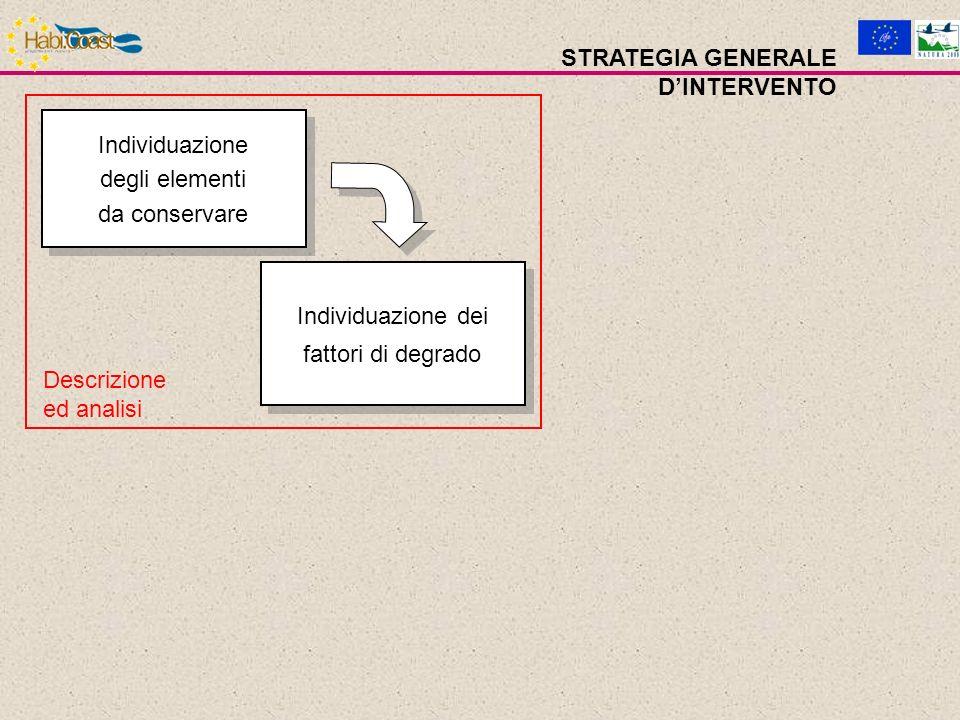 Fase 2 - Selezione, analisi, stoccaggio ex situ e riproduzione del materiale vegetale nella Banca del Germoplasma CODRA.