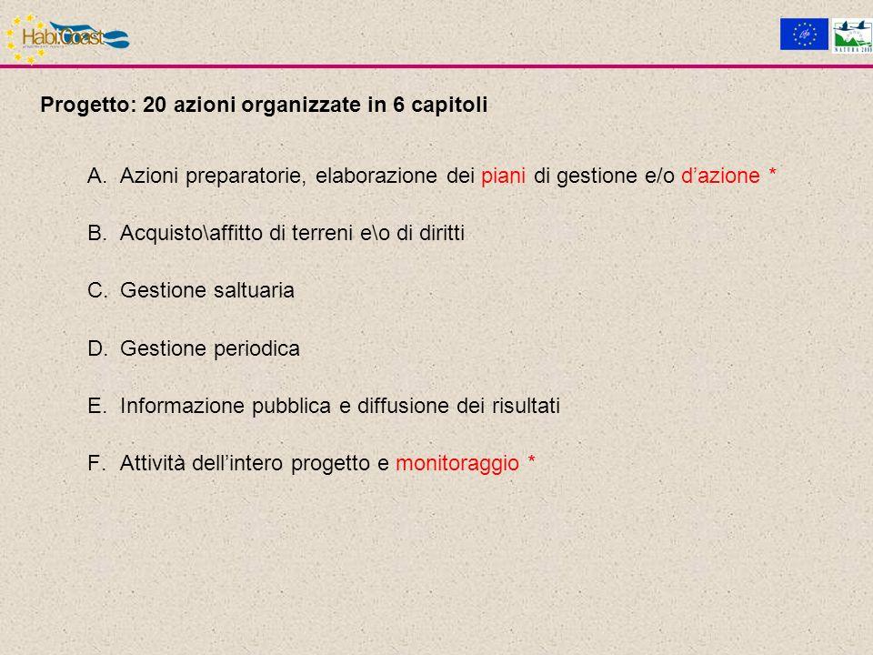 Progetto: 20 azioni organizzate in 6 capitoli A.Azioni preparatorie, elaborazione dei piani di gestione e/o dazione * B.Acquisto\affitto di terreni e\o di diritti C.Gestione saltuaria D.Gestione periodica E.Informazione pubblica e diffusione dei risultati F.Attività dellintero progetto e monitoraggio * * a cura dellUniversità degli Studi di Lecce – Di.S.Te.B.A.