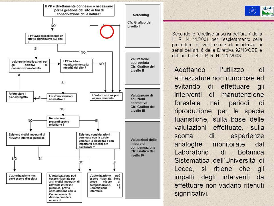 Secondo le direttive ai sensi dellart.7 della L. R.