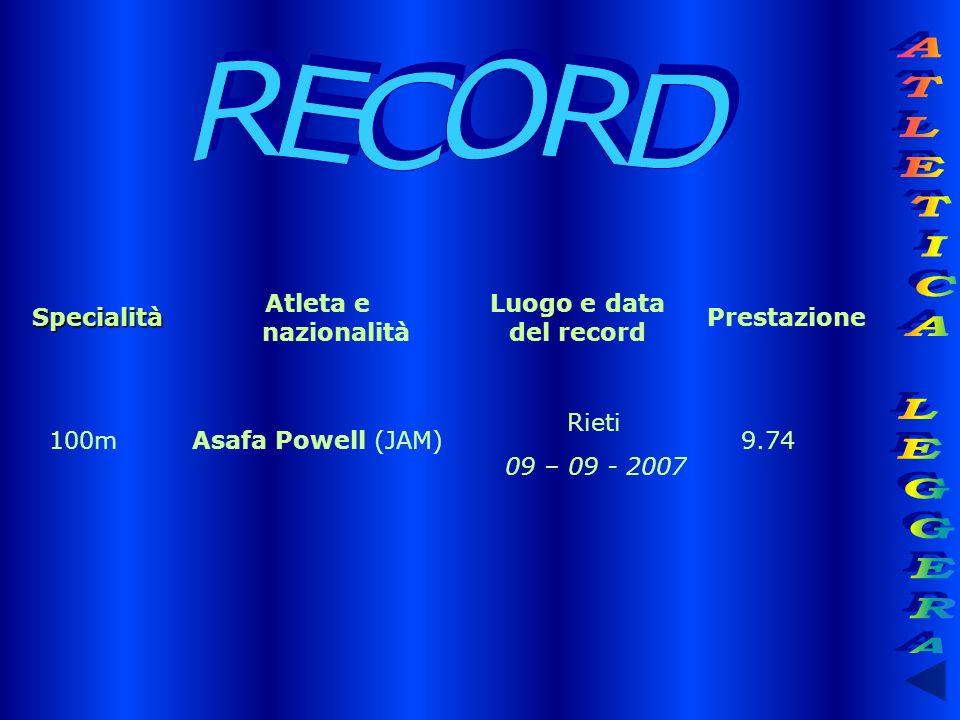 Specialità Atleta e nazionalità Luogo e data del record Prestazione 100mAsafa Powell (JAM) Rieti 09 – 09 - 2007 9.74