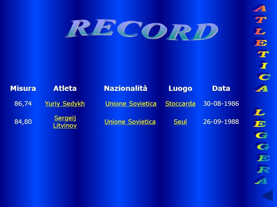 MisuraAtletaNazionalitàLuogoData 86,74Yuriy Sedykh Unione Sovietica Stoccarda30-08-1986 84,80 Sergeij Litvinov Unione Sovietica Seul26-09-1988