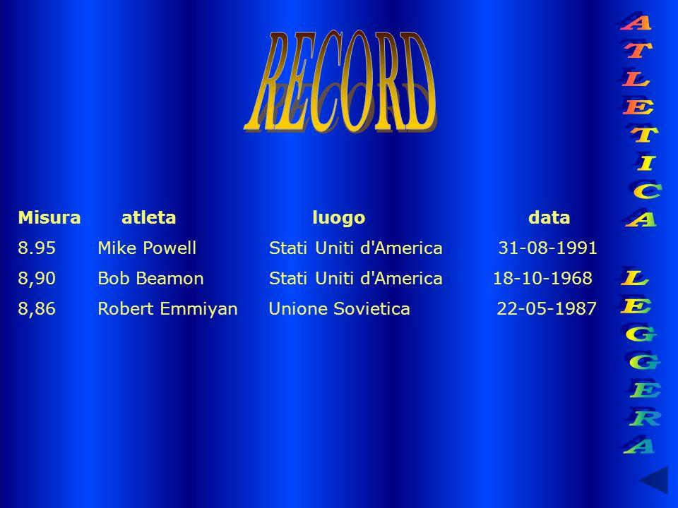 Misura atleta luogo data 8.95 Mike Powell Stati Uniti d'America 31-08-1991 8,90 Bob Beamon Stati Uniti d'America 18-10-1968 8,86 Robert Emmiyan Unione