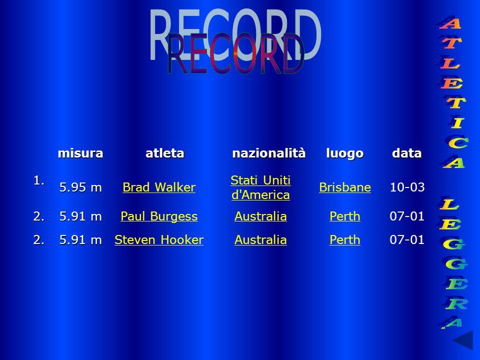 misura atleta nazionalità luogodata1. 5.95 m Brad Walker Stati Uniti d'America Brisbane10-03 2. 5.91 m Paul BurgessAustraliaPerth07-01 2. 5.91 m Steve