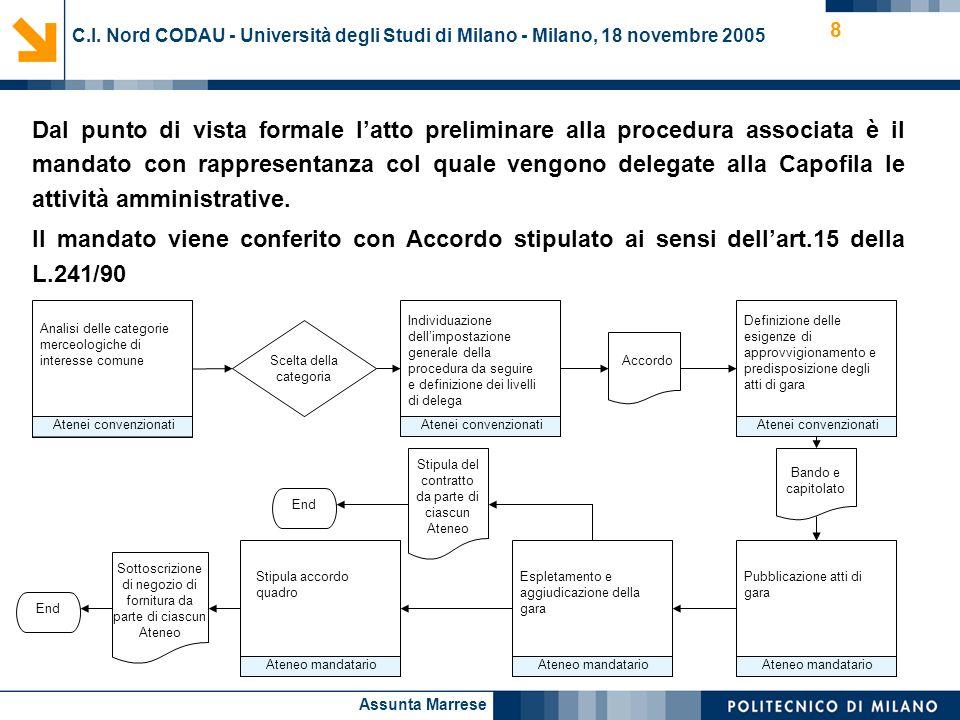 Assunta Marrese 8 C.I. Nord CODAU - Università degli Studi di Milano - Milano, 18 novembre 2005 Dal punto di vista formale latto preliminare alla proc