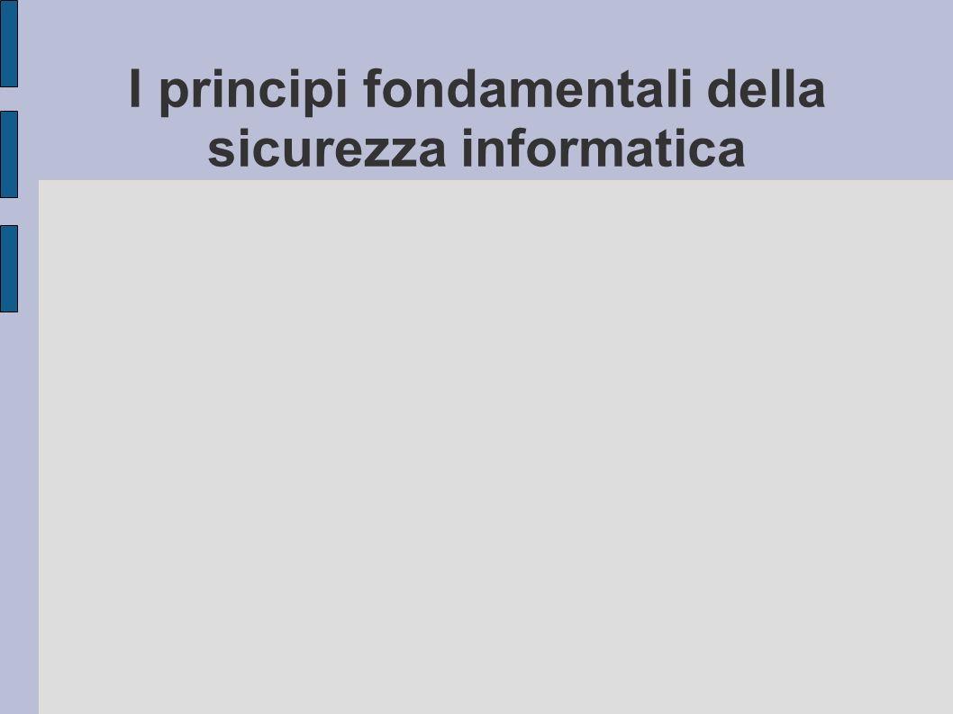 I principi fondamentali della sicurezza informatica